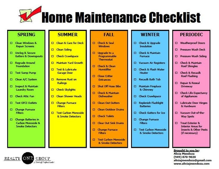 Home Maintenance Checklist Printable 1000 Images About Rental Property On Pinterest