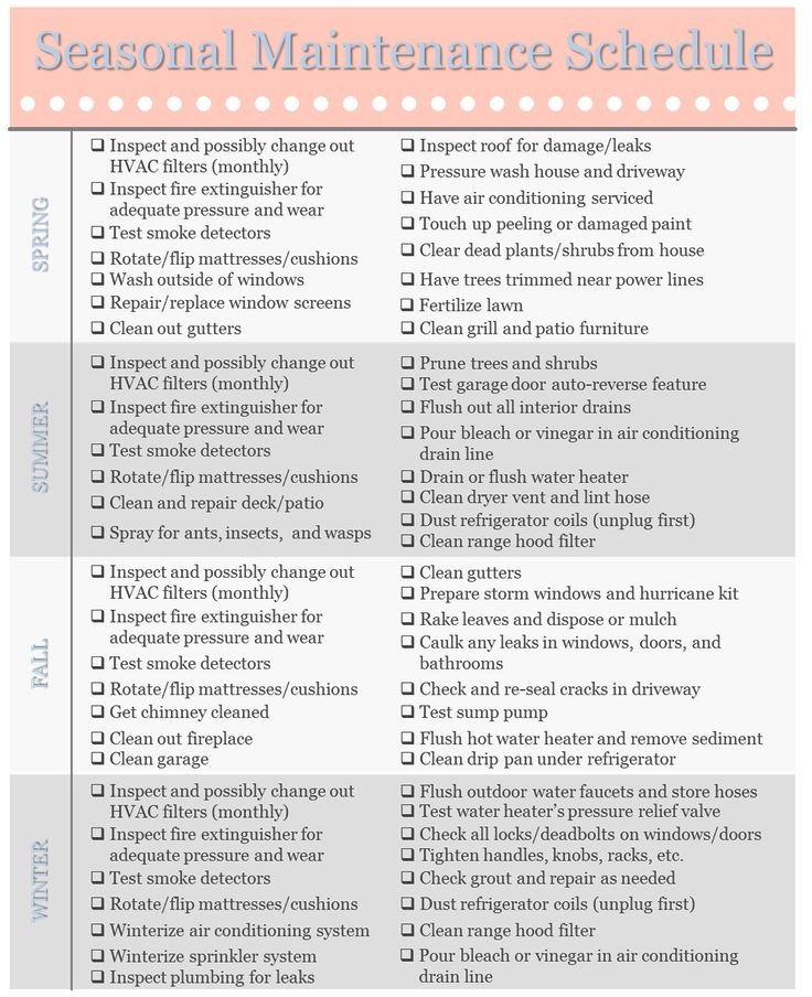 Home Maintenance Checklist Printable Best 25 Home Maintenance Checklist Ideas On Pinterest