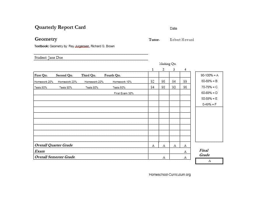 Homeschool Report Card Template Word 30 Real & Fake Report Card Templates [homeschool High