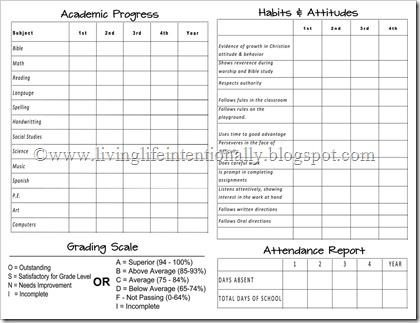 Homeschool Report Card Template Word Free Homeschool Report Cards