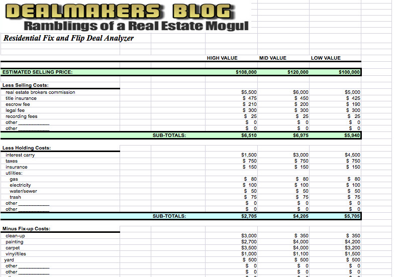 House Flipping Budget Spreadsheet Template 10 Free Real Estate Spreadsheets Real Estate Finance