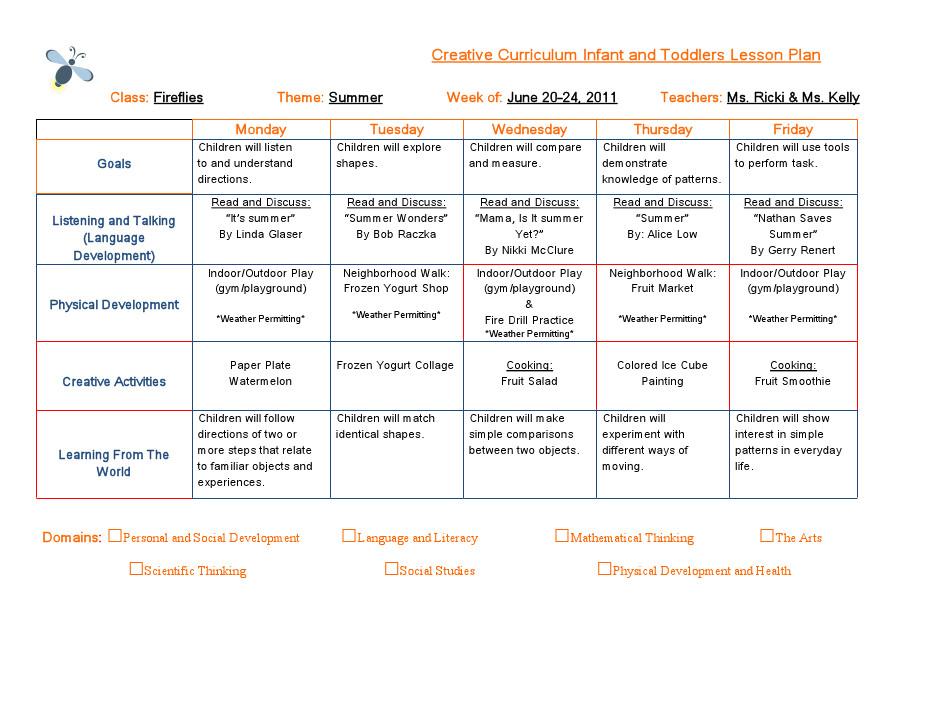 Infant Lesson Plan Templates Emergent Curriculum Preschool Lesson Plan Template