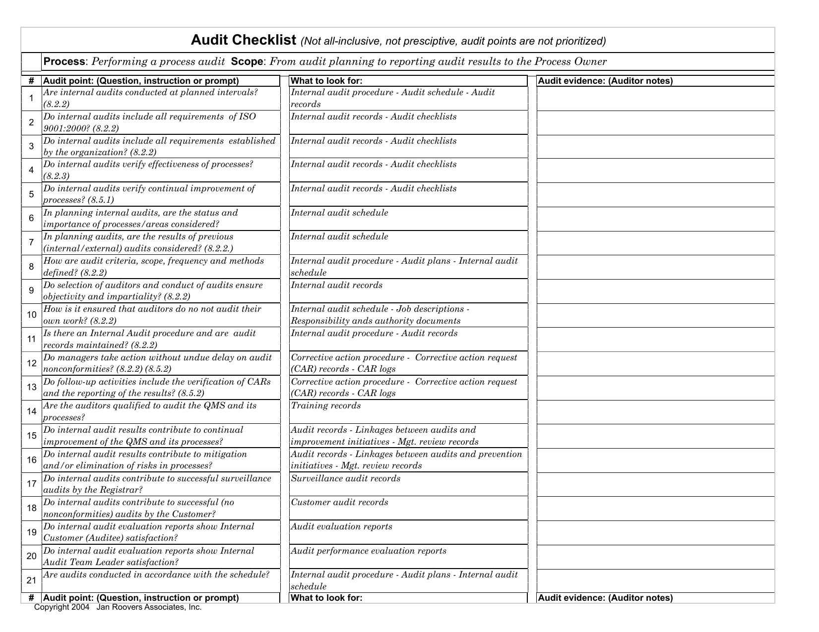 Download Internal Audit Checklist Template Excel