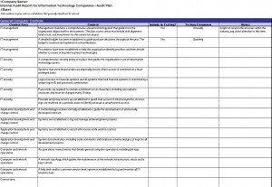 Internal Audit Checklist Template Excel Internal Audit Checklist