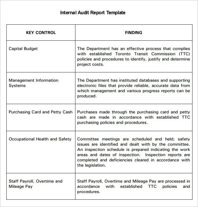 20 Internal Audit Report Templates Word PDF Apple