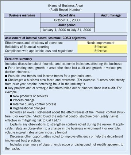 Internal Audit Report Samples Beyond Traditional Audit Techniques