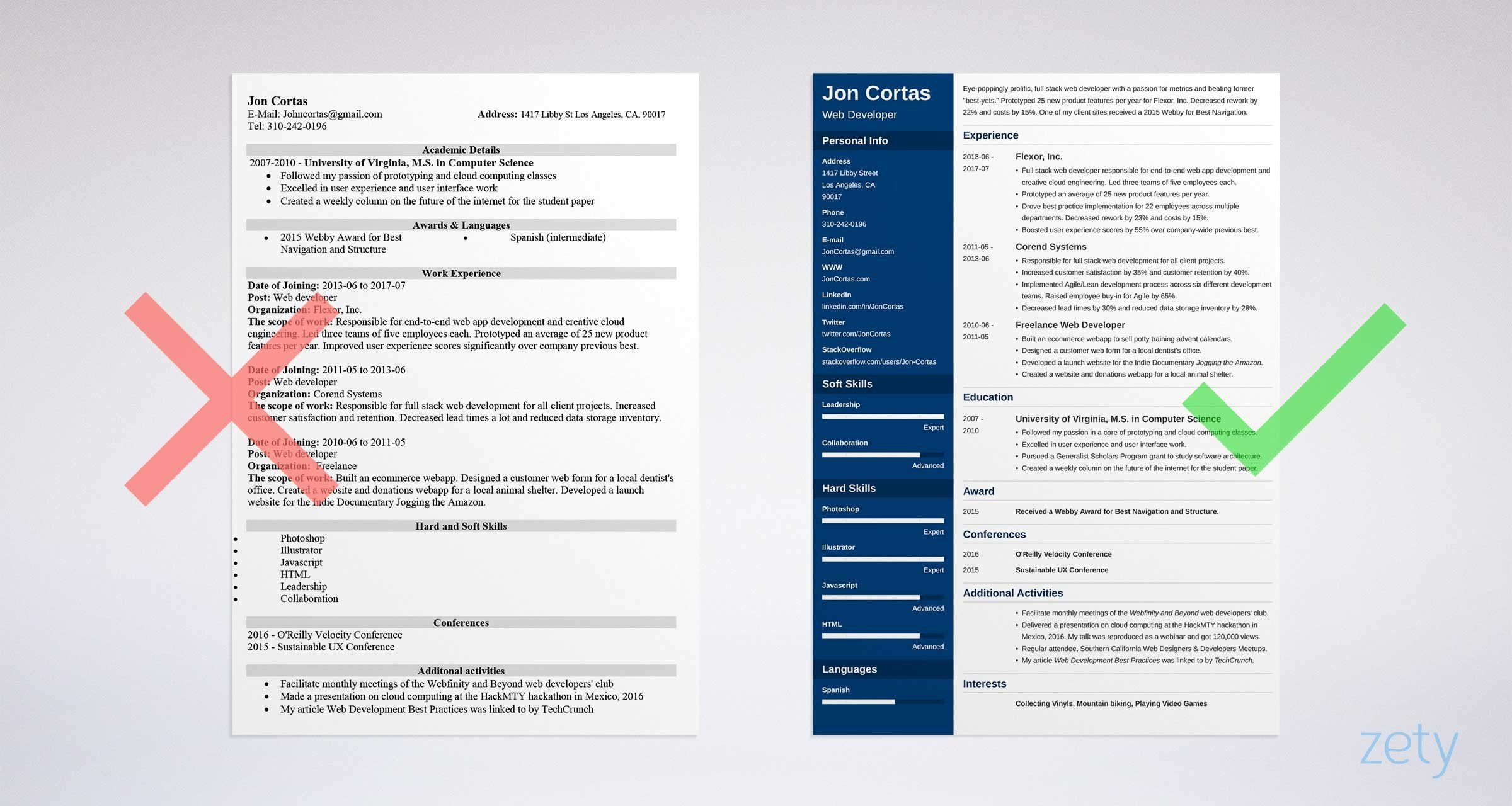 It Resume Template Word Free Resume Templates for Word 15 Cv Resume formats to