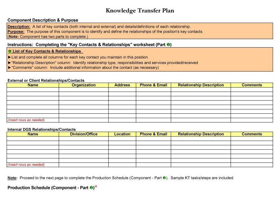 Job Transition Plan Template 40 Transition Plan Templates Career Individual