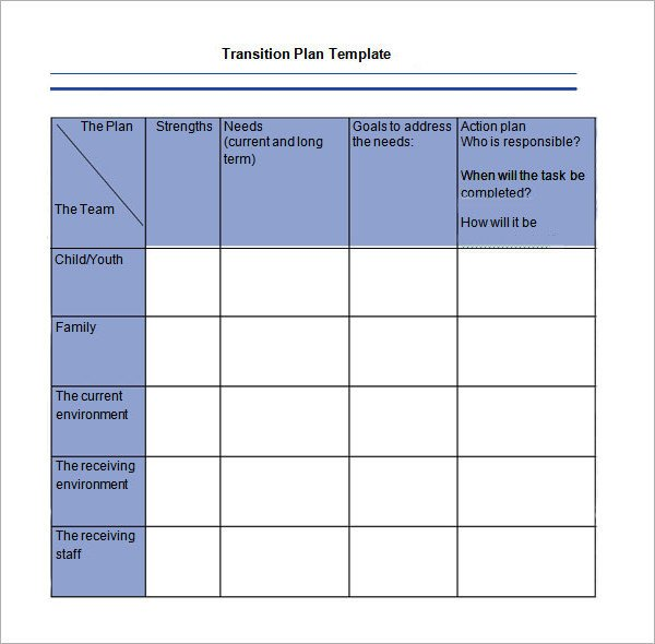 Job Transition Plan Template 5 Transition Plan Templates