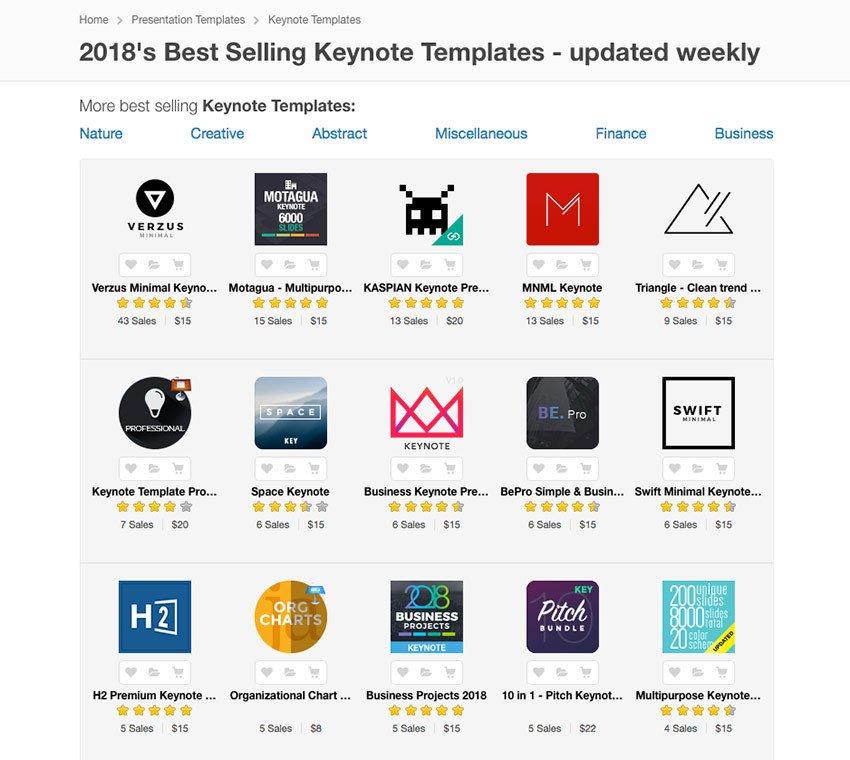Keynote Templates for Mac 20 Best Keynote Presentation Templates for Mac Users