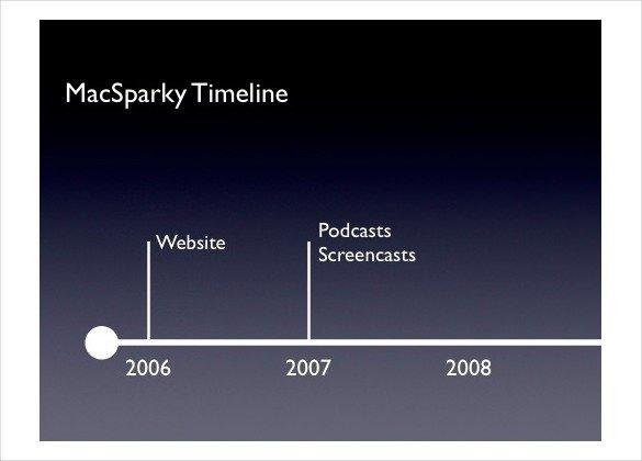 Keynote Templates for Mac Apple Keynote Presentation Template