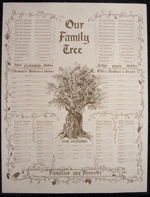 Large Family Tree Templates Family Tree Chart Parchment – Stevenson Genealogy
