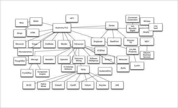 Family Tree Template 11 Free Word Excel Format