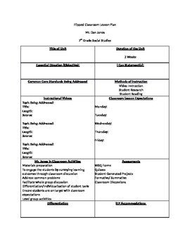 Lesson Plans Template Elementary Flipped Classroom Lesson Plan Template by Daniel Jones