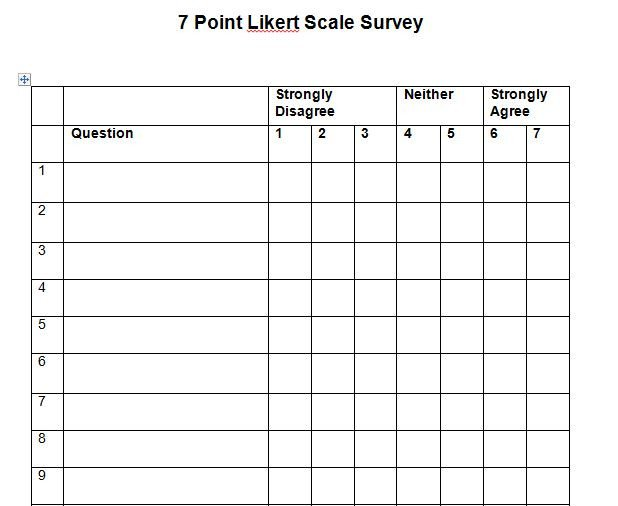 Likert Scale Survey Template 30 Free Likert Scale Templates & Examples Free Template