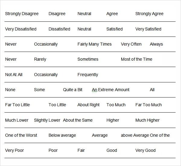 Likert Scale Survey Template Likert Scale Template 13 Free Pdf Doc Excel Download