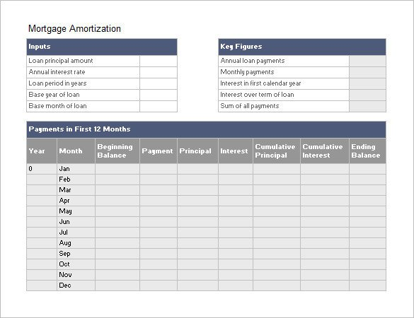 Loan Amortization Excel Template Amortization Schedule Template 10 Free Sample Example