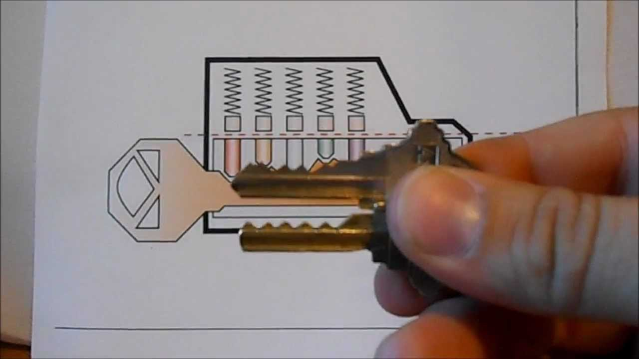Master Lock Bump Key Template How to Unlock A Schlage Lock with A Bump Key and How to