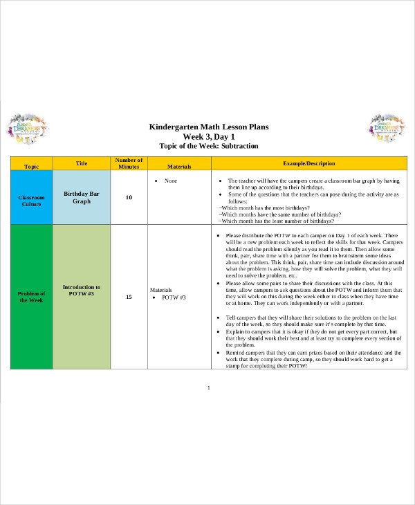 Math Lesson Plan Template 47 Lesson Plan Samples