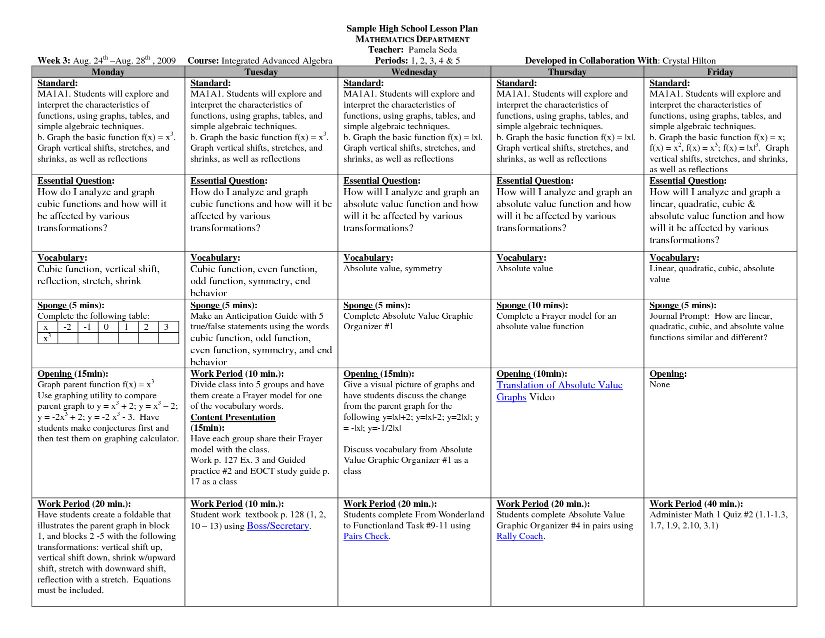 Math Lesson Plan Template Math Lesson Plan Template High Schoolsample Hs Math Weekly