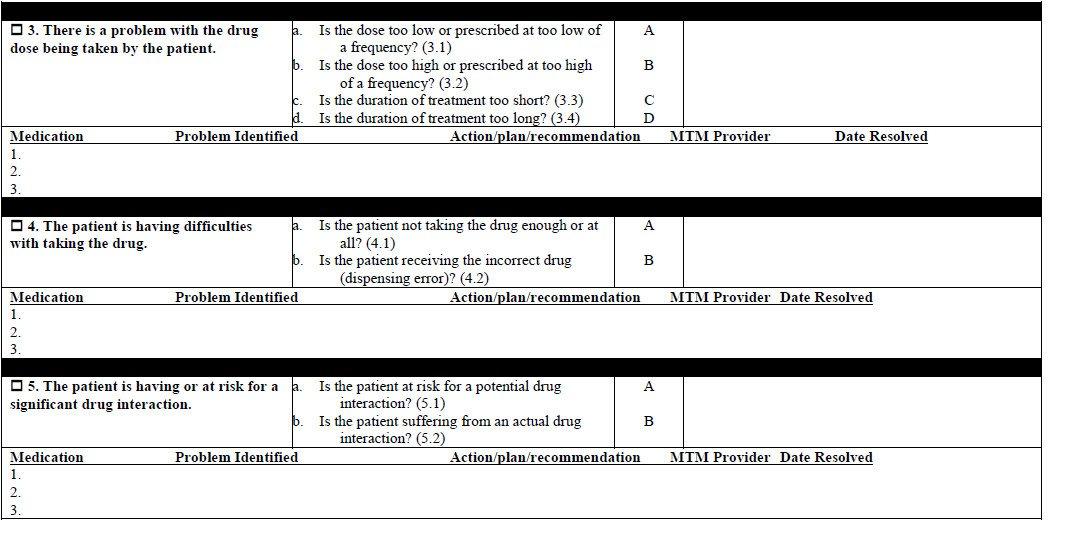 Medical Problem List Template Improving Medication Safety In High Risk Medicare