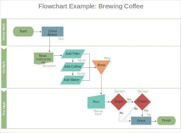 Microsoft Office Flowchart Templates 36 Powerpoint Templates Free Ppt format Download