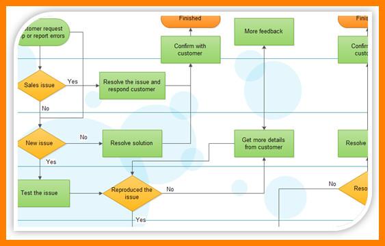 Microsoft Office Flowchart Templates 6 Microsoft Office Flowchart