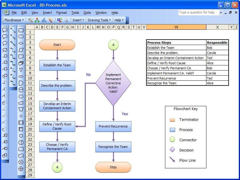 Microsoft Office Flowchart Templates Filegets Flowbreeze Standard Flowchart software