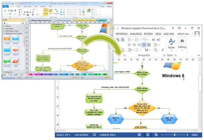 Microsoft Office Flowchart Templates Flowcharts In Word