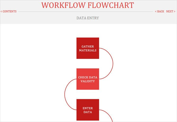 Microsoft Office Flowchart Templates Handy Flowchart Templates for Microsoft Fice
