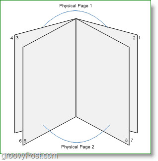 Microsoft Word Book Template How to Create Booklets Using Microsoft Word 2010