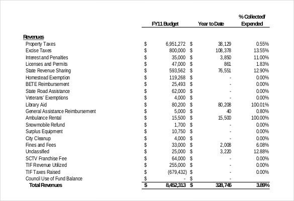 Monthly Financial Report Template 21 Inventory Report Templates – Free Sample Example