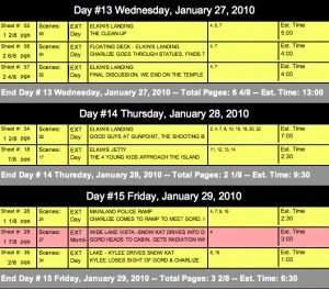 Movie Magic Scheduling Tips howtofilmschool