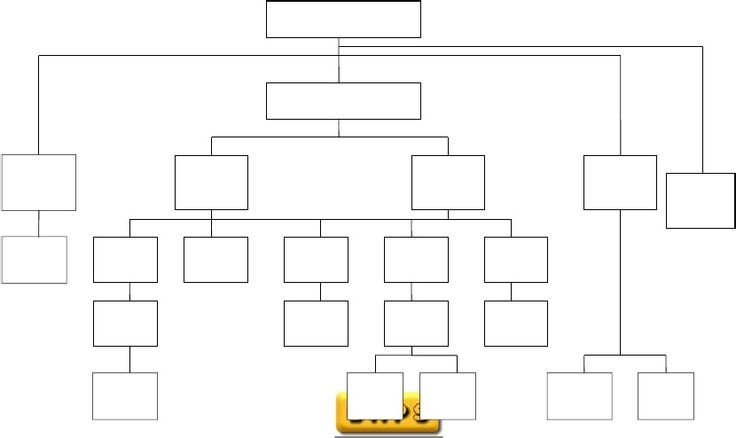 Ms Word Flow Chart Template Flowchart Templates for Word