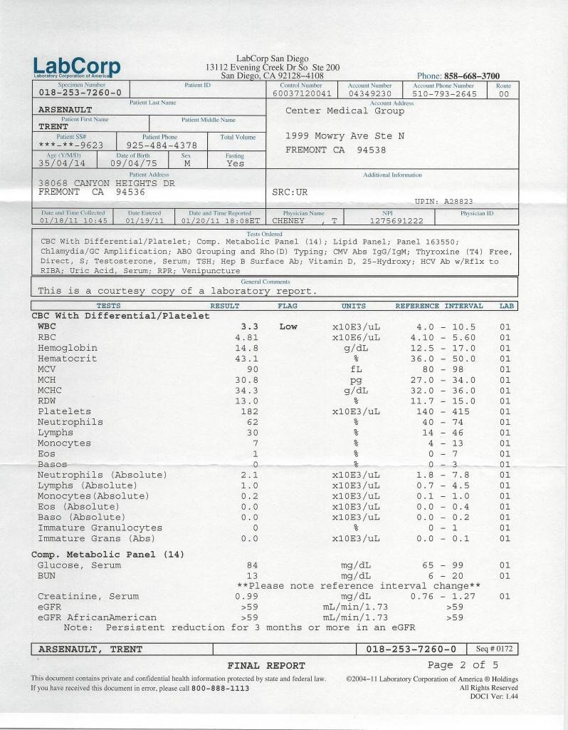 Negative Std Test Results form 21 Of Std Test Results Template