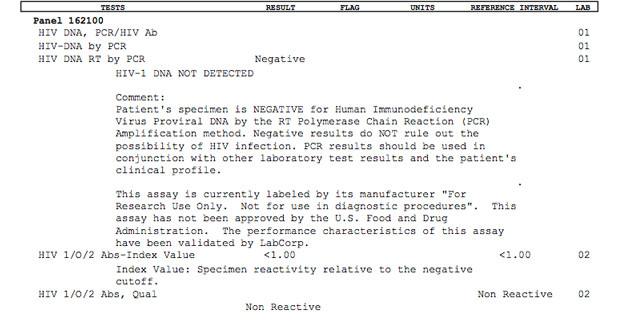 STD Testing Example Test Results