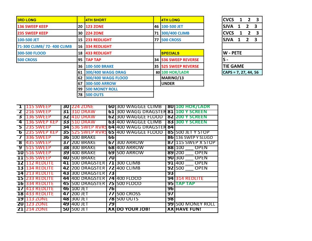 Nike Qb Wristband Template Azw Descargar Football Play Diagram Template