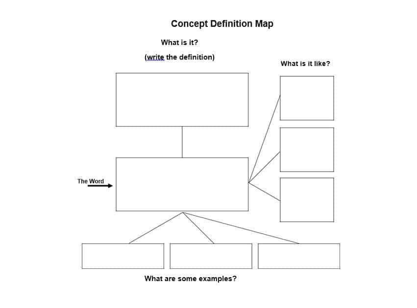 Nursing Concept Mapping Template 40 Concept Map Templates [hierarchical Spider Flowchart]