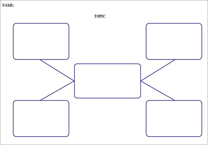 Nursing Concept Mapping Template Blank 6 Printable Concept Map Template Pdf Word source