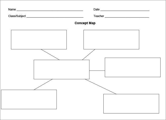 Nursing Concept Mapping Template Concept Map Template