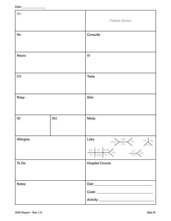 Nursing Report Sheet Template Nursing Report Sheet Amazing Idea to Keep organized as A