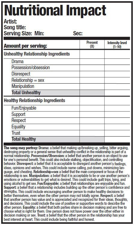 Nutrition Facts Template Word sound Relationships Nutrional Label