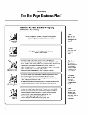 One Page Proposal Template Doc Step by Step Outline for Writing A Business Plan