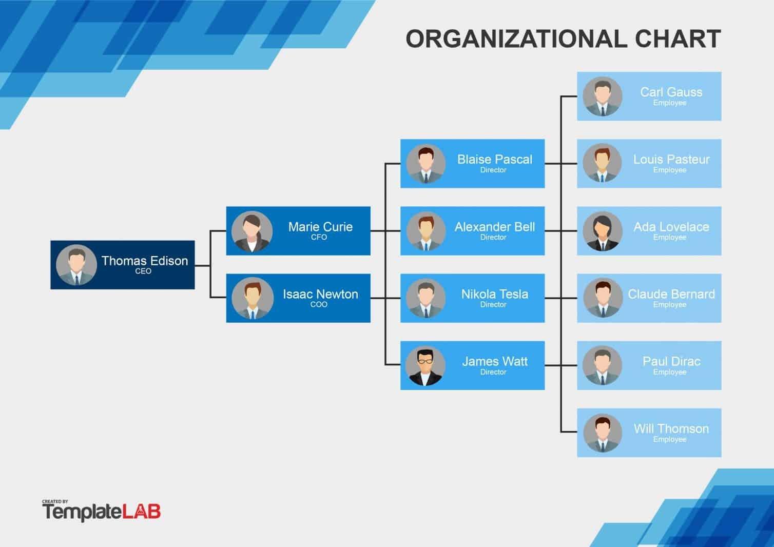 Organizational Chart Template Word 40 organizational Chart Templates Word Excel Powerpoint