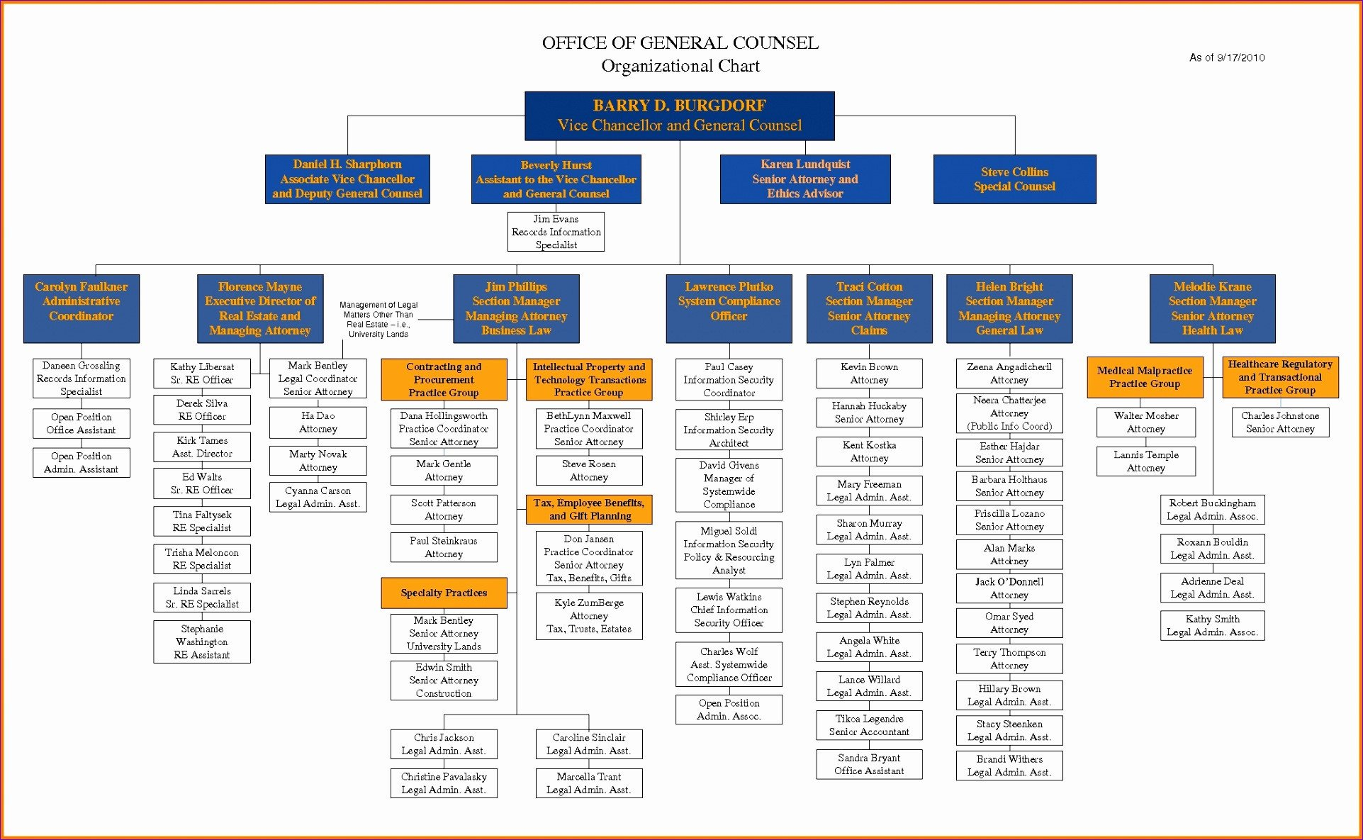 Organizational Chart Template Word 8 org Chart Template Excel 2010 Exceltemplates
