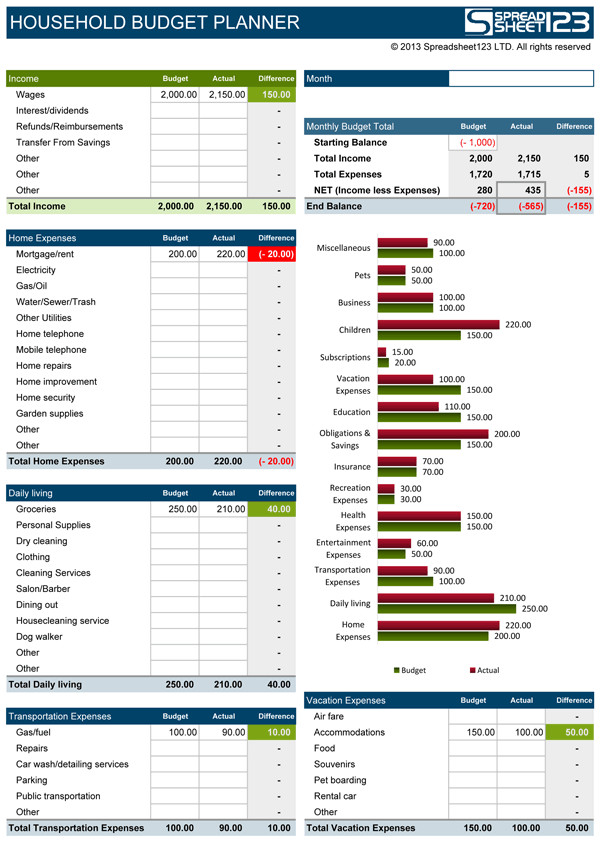 Personal Budget Templates Excel Household Bud Planner