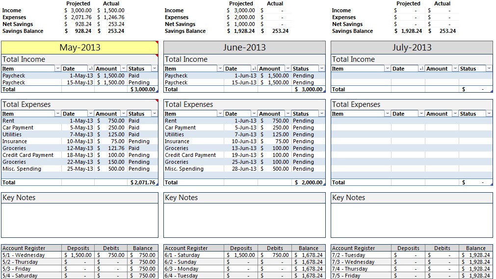 Personal Budget Templates Excel Monthly Personal Bud Template for Excel