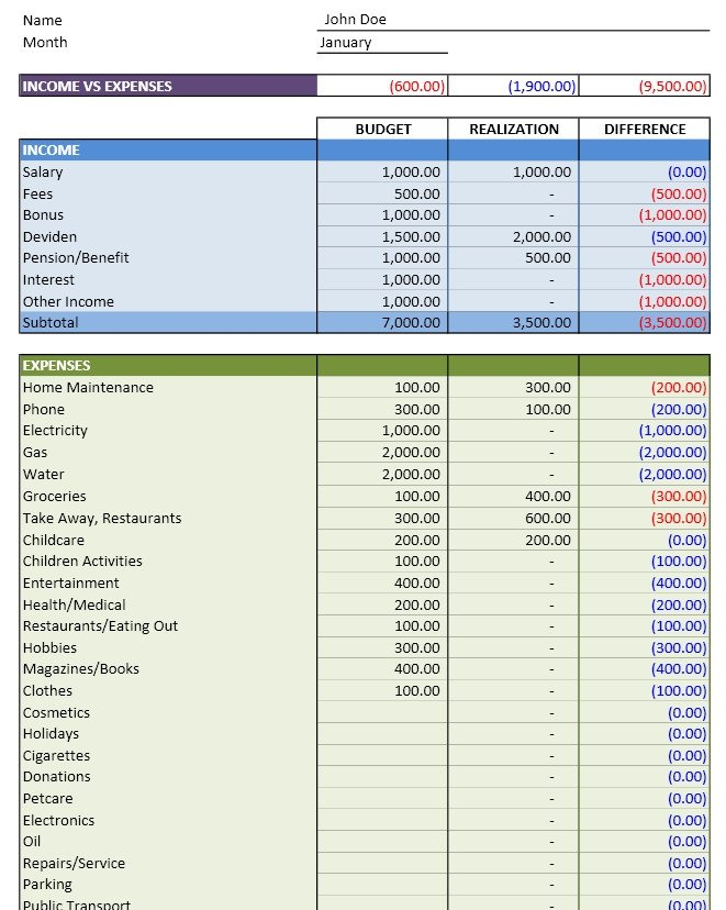 Personal Budget Templates Excel Personal Bud