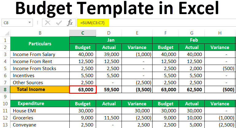 Personal Budget Templates Excel Personal Bud Template In Excel Example Download