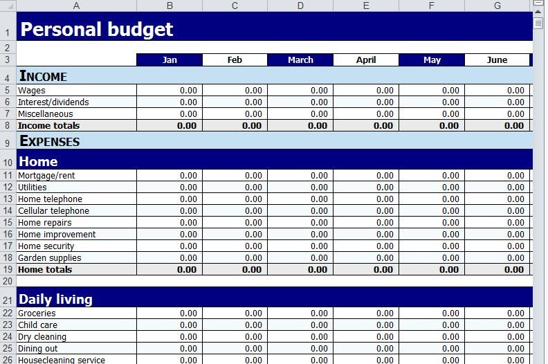 Personal Budget Templates Excel Personal Bud Worksheet